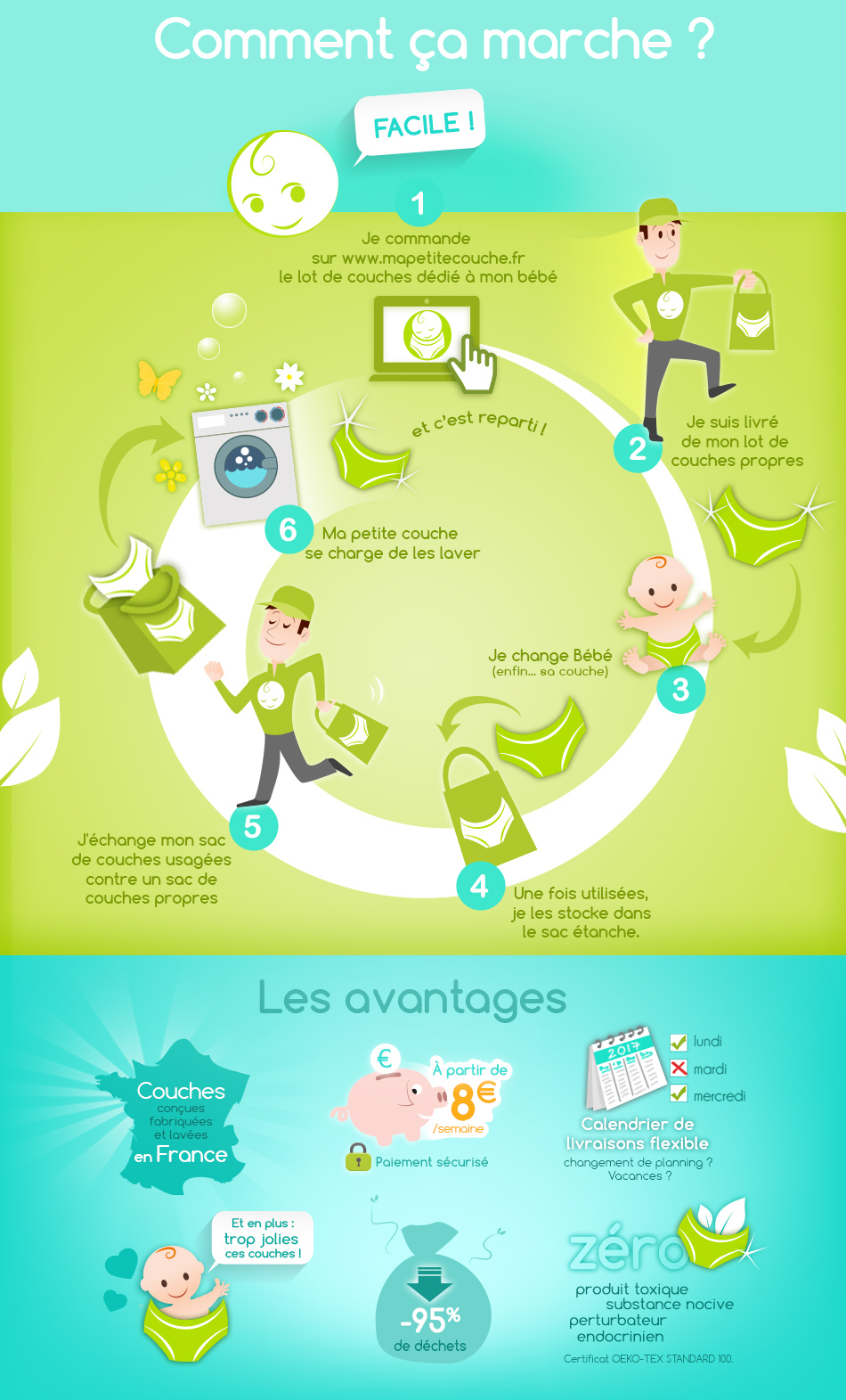 Ma_Petite_Couche_infographie4.jpg